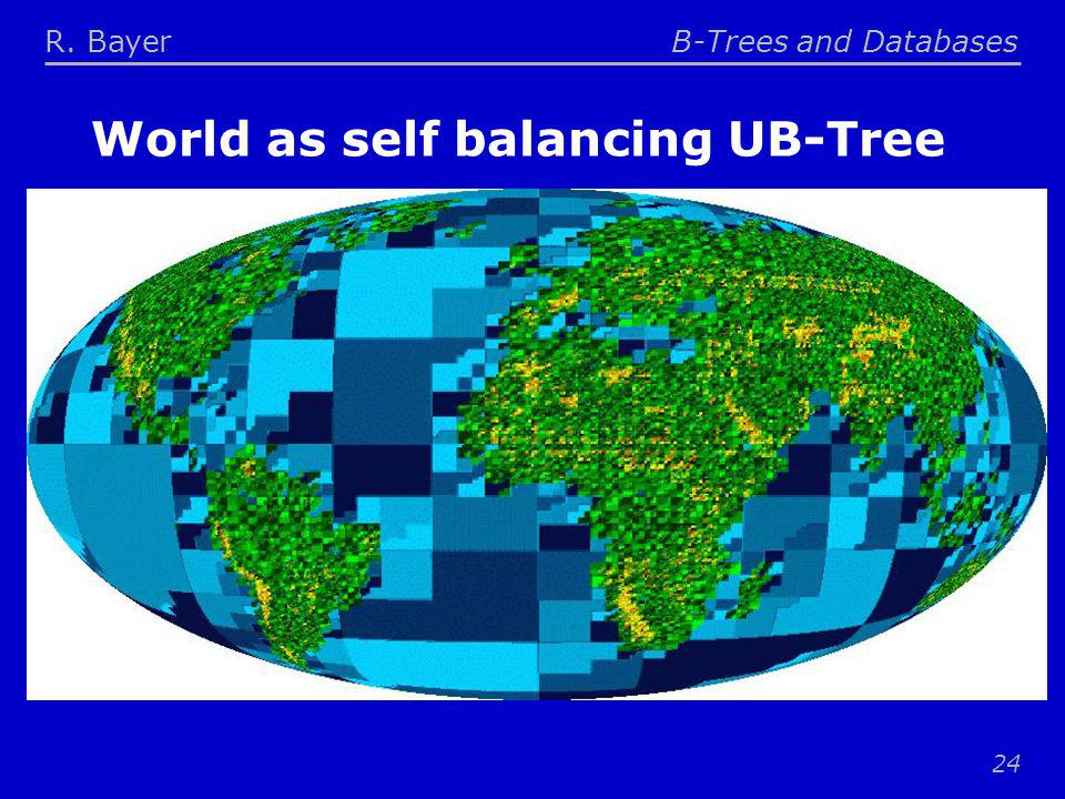 R. BayerB-Trees and Databases 24 World as self balancing UB-Tree
