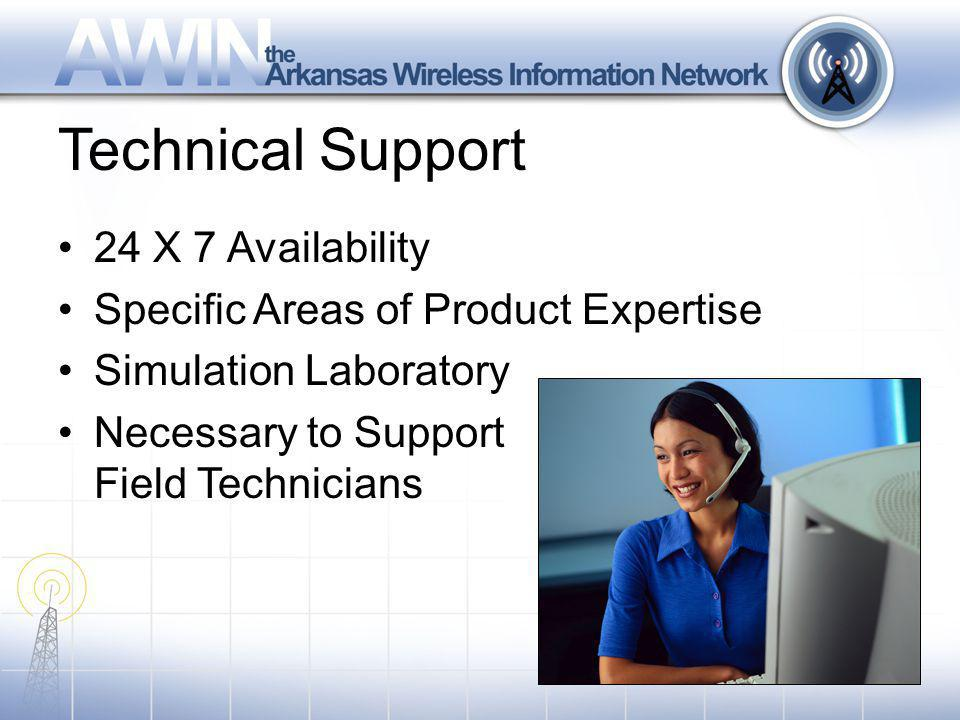 Technical Support 24 X 7 Availability Specific Areas of Product Expertise Simulation Laboratory Necessary to Support Field Technicians
