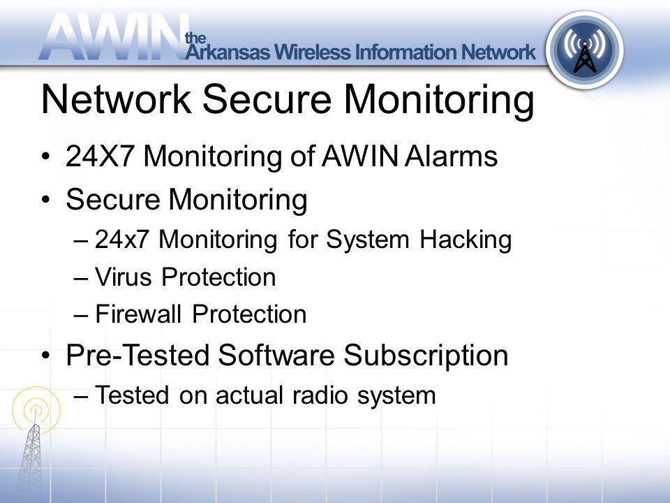 Network Secure Monitoring 24X7 Monitoring of AWIN Alarms Secure Monitoring –24x7 Monitoring for System Hacking –Virus Protection –Firewall Protection