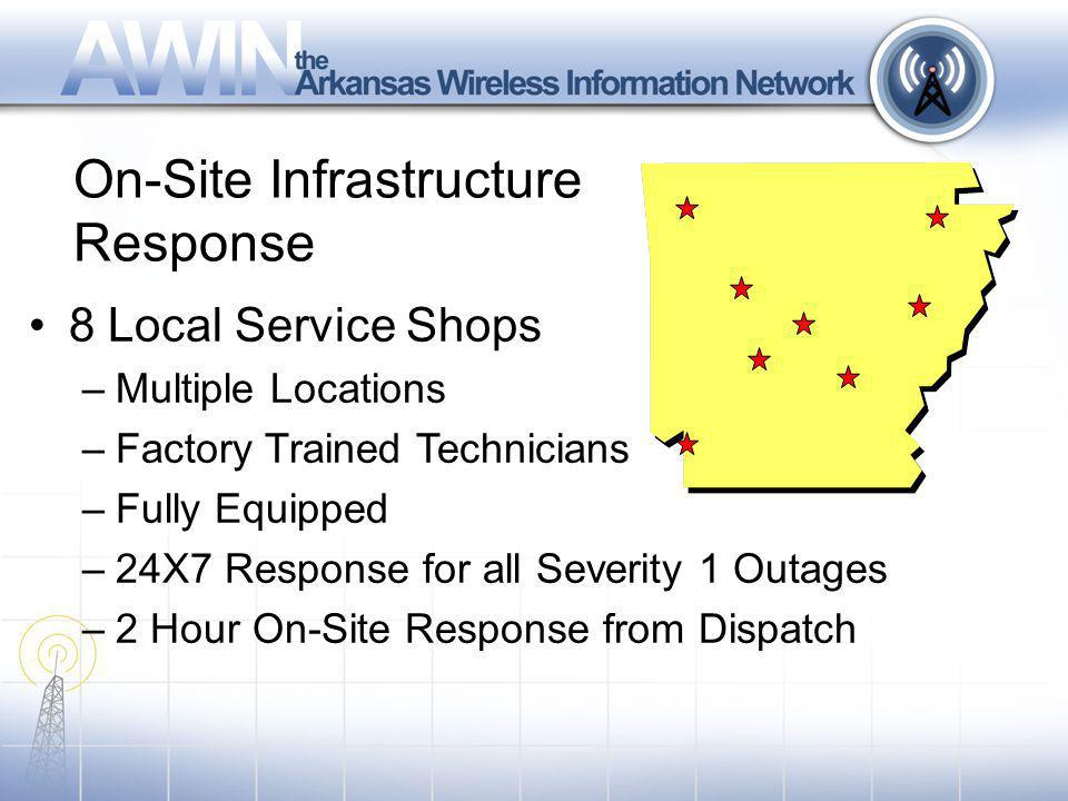 On-Site Infrastructure Response 8 Local Service Shops –Multiple Locations –Factory Trained Technicians –Fully Equipped –24X7 Response for all Severity
