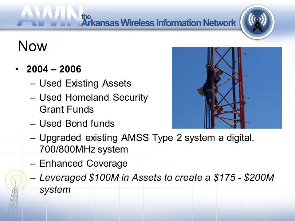 Now 2004 – 2006 –Used Existing Assets –Used Homeland Security Grant Funds –Used Bond funds –Upgraded existing AMSS Type 2 system a digital, 700/800MHz system –Enhanced Coverage –Leveraged $100M in Assets to create a $175 - $200M system