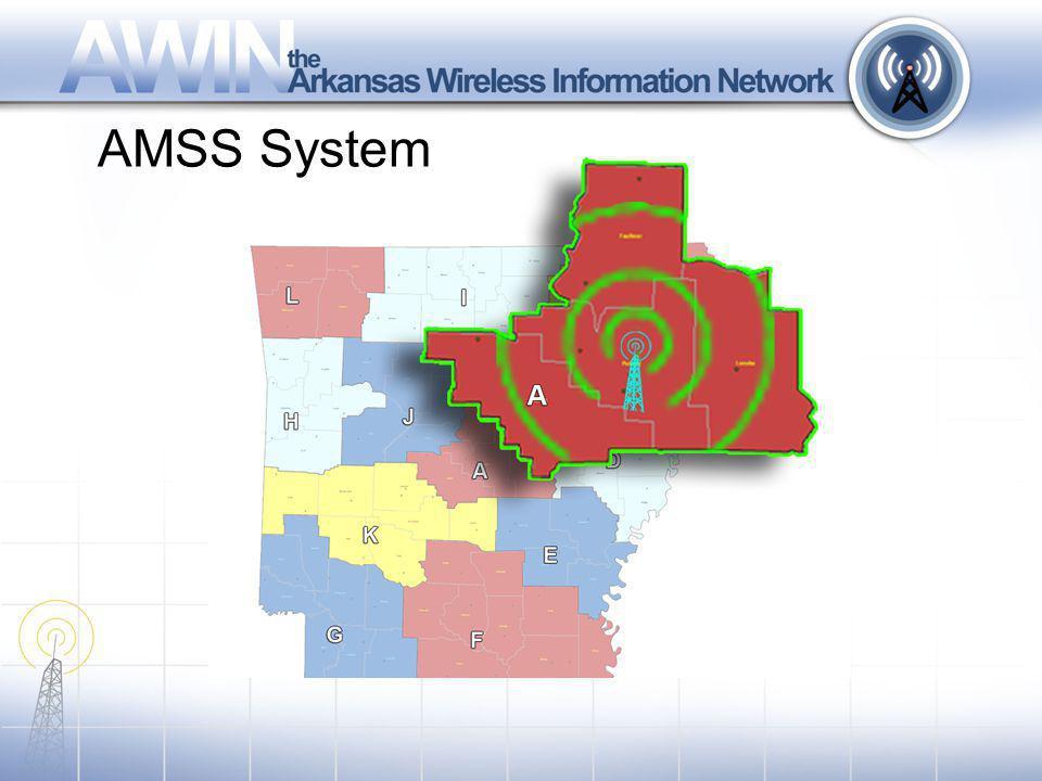 AMSS System