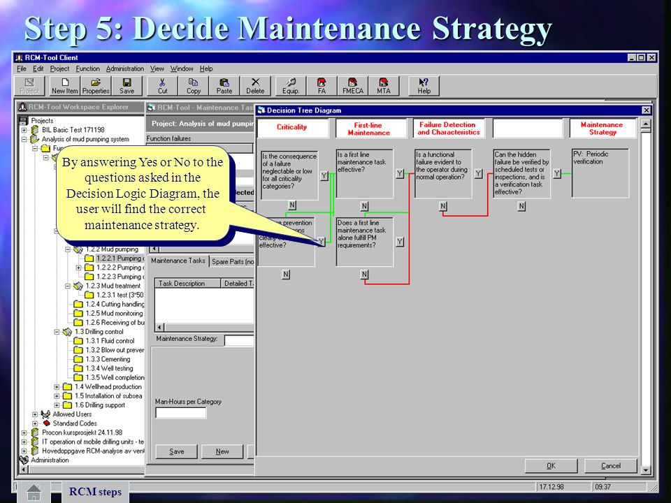 By answering Yes or No to the questions asked in the Decision Logic Diagram, the user will find the correct maintenance strategy. By answering Yes or