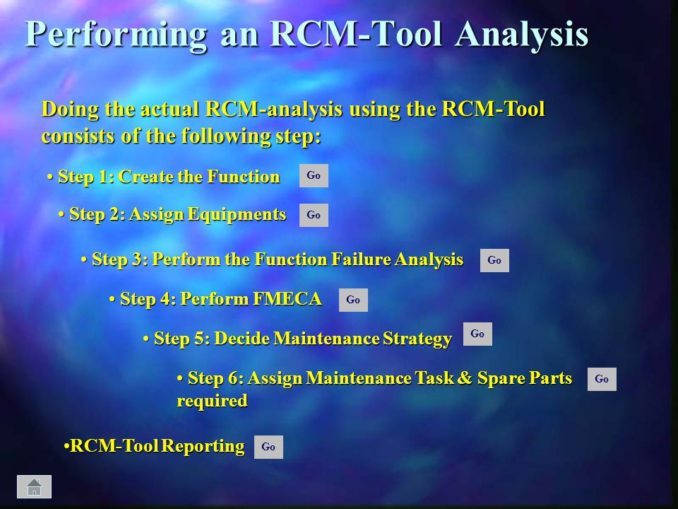 Doing the actual RCM-analysis using the RCM-Tool consists of the following step: Step 1: Create the Function Step 1: Create the Function Go Step 2: As