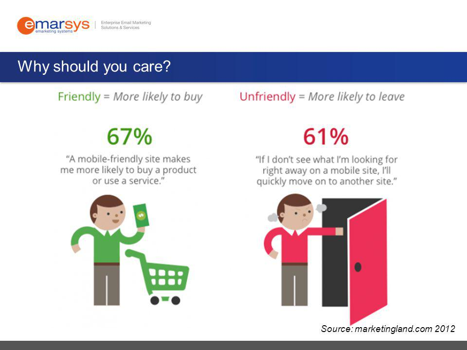Why should you care Source: marketingland.com 2012