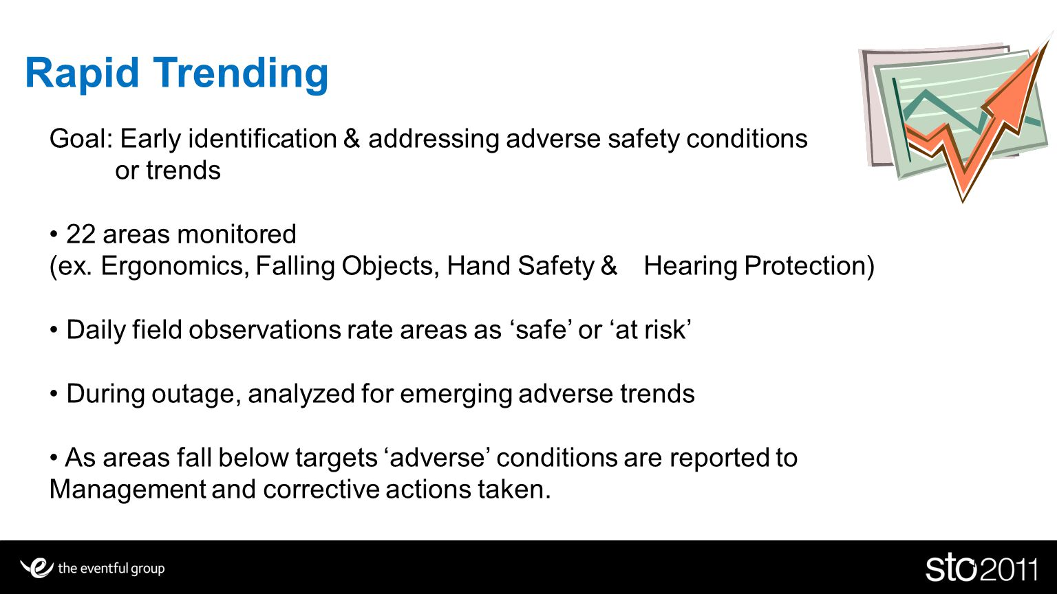 Rapid Trending Goal: Early identification & addressing adverse safety conditions or trends 22 areas monitored (ex.