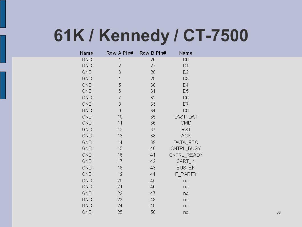 39 61K / Kennedy / CT-7500