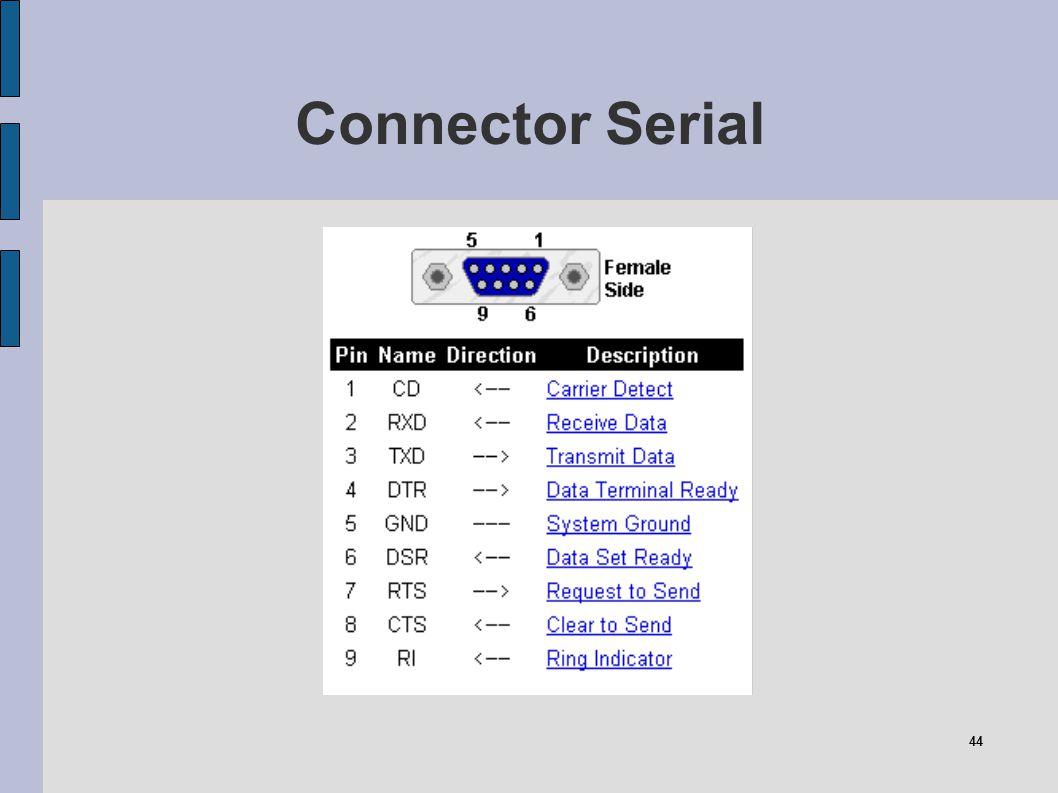 44 Connector Serial