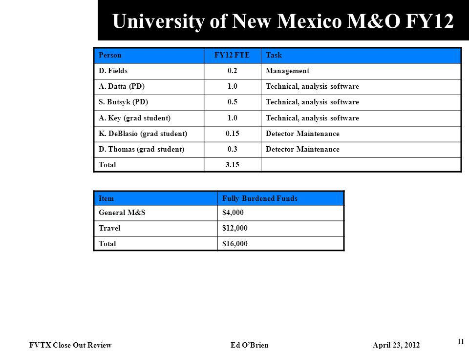 University of New Mexico M&O FY12 11 FVTX Close Out Review Ed OBrien April 23, 2012 PersonFY12 FTETask D.