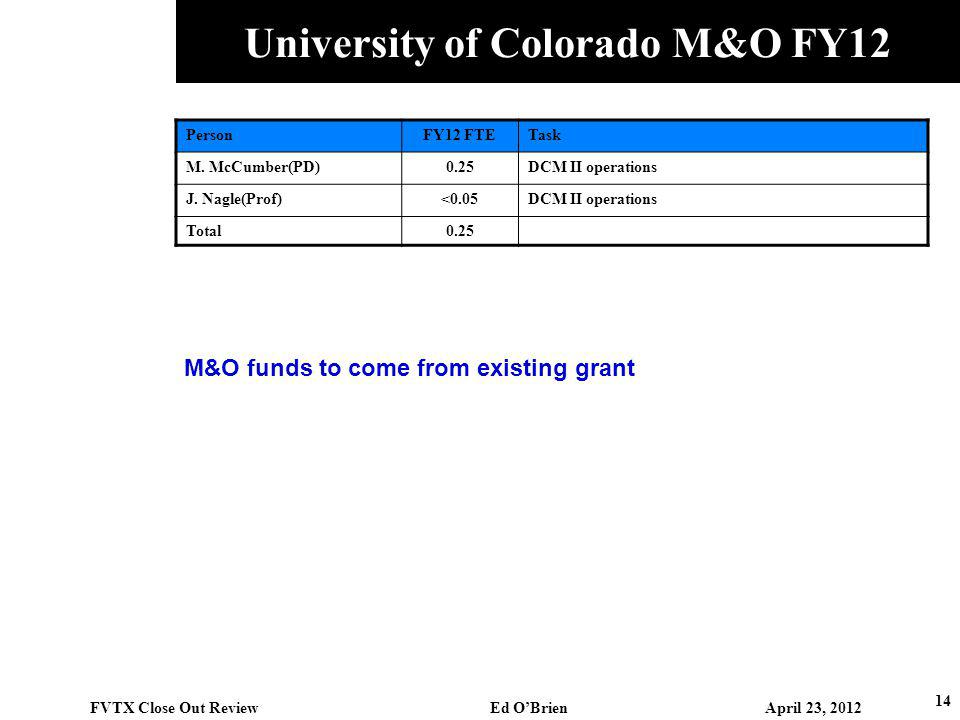University of Colorado M&O FY12 14 FVTX Close Out Review Ed OBrien April 23, 2012 PersonFY12 FTETask M. McCumber(PD)0.25DCM II operations J. Nagle(Pro