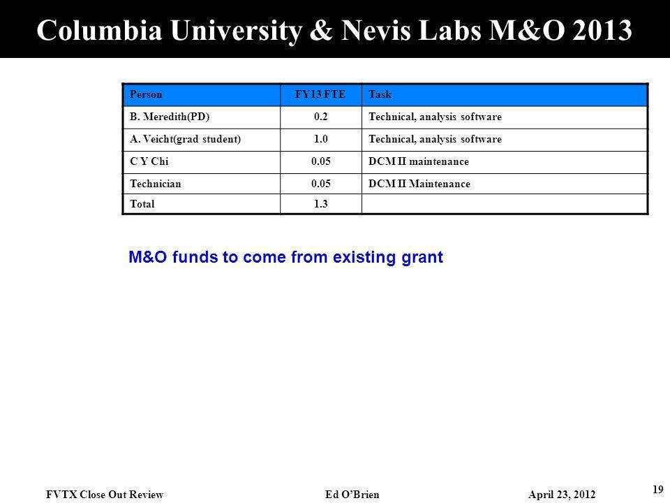 Columbia University & Nevis Labs M&O 2013 19 FVTX Close Out Review Ed OBrien April 23, 2012 PersonFY13 FTETask B.