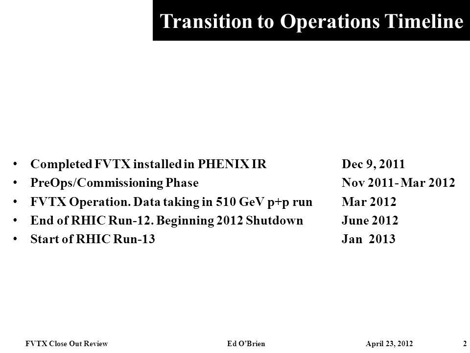 Transition to Operations Timeline Completed FVTX installed in PHENIX IRDec 9, 2011 PreOps/Commissioning PhaseNov 2011- Mar 2012 FVTX Operation. Data t