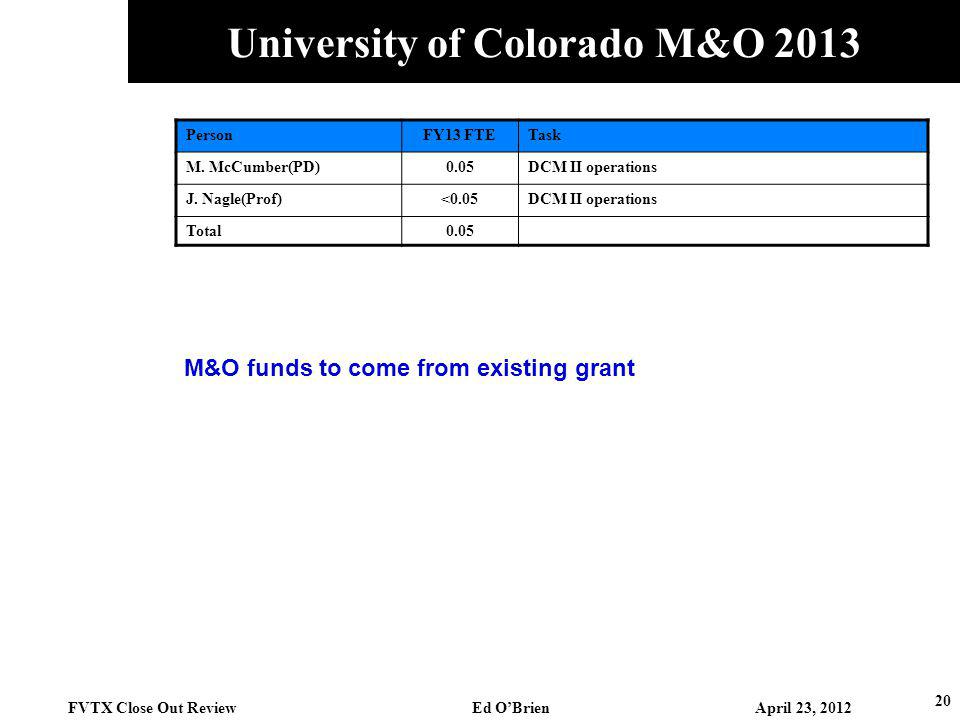 University of Colorado M&O 2013 20 FVTX Close Out Review Ed OBrien April 23, 2012 PersonFY13 FTETask M.