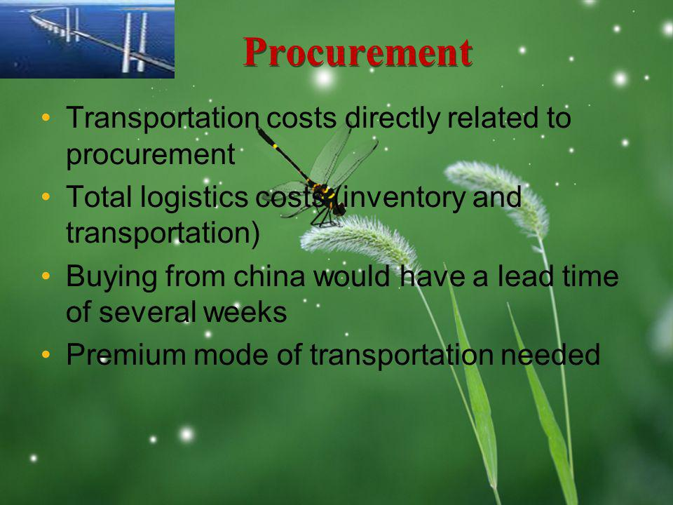 LOGO Procurement Transportation costs directly related to procurement Total logistics costs (inventory and transportation) Buying from china would hav