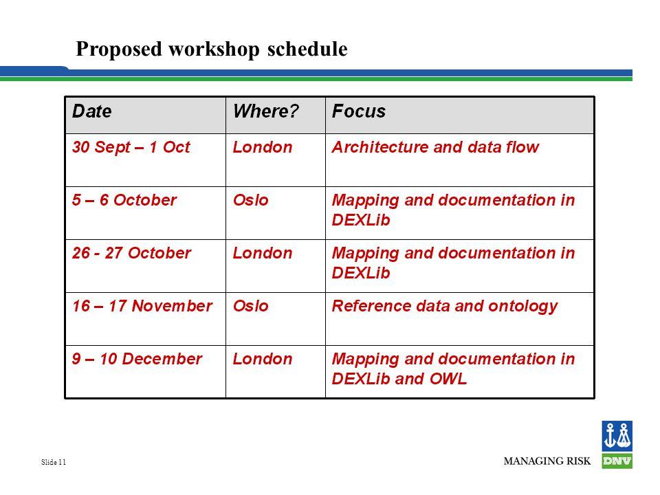 Slide 11 Proposed workshop schedule