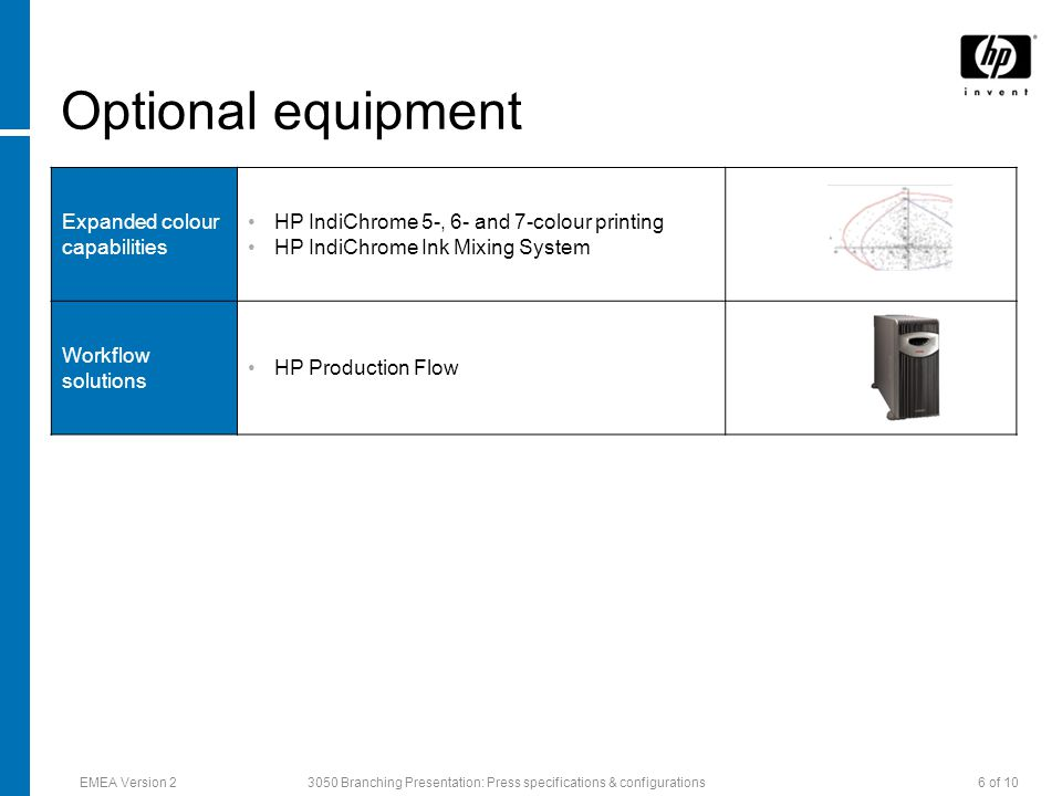 EMEA Version 23050 Branching Presentation: Press specifications & configurations6 of 10 Optional equipment Expanded colour capabilities HP IndiChrome 5-, 6- and 7-colour printing HP IndiChrome Ink Mixing System Workflow solutions HP Production Flow
