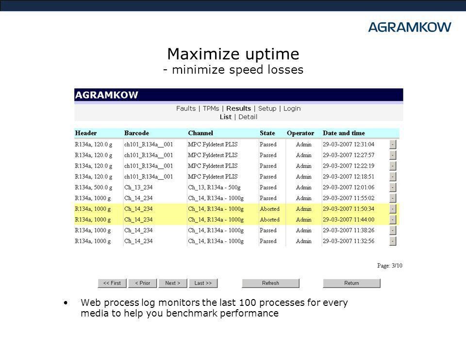 Maximize uptime - minimize speed losses Web process log monitors the last 100 processes for every media to help you benchmark performance