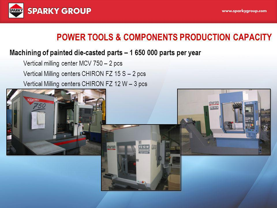 POWER TOOLS & COMPONENTS PRODUCTION CAPACITY Machining of painted die-casted parts – 1 650 000 parts per year Vertical milling center MCV 750 – 2 pcs