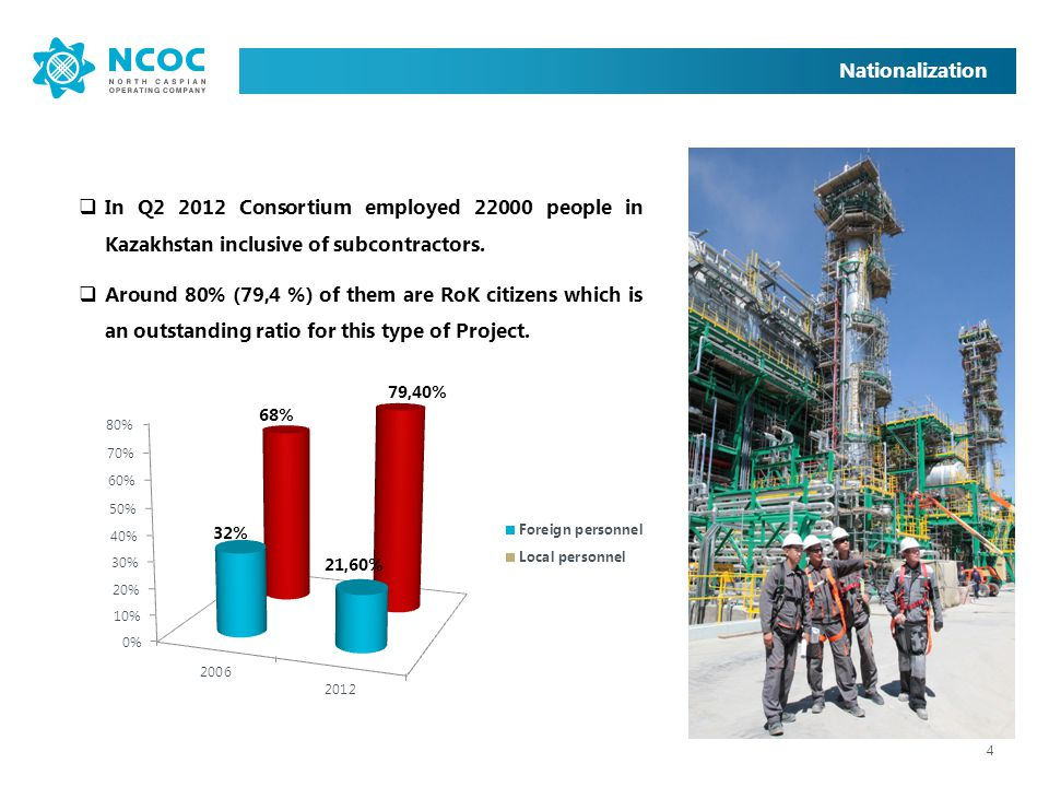 4 Nationalization In Q2 2012 Consortium employed 22000 people in Kazakhstan inclusive of subcontractors. Around 80% (79,4 %) of them are RoK citizens