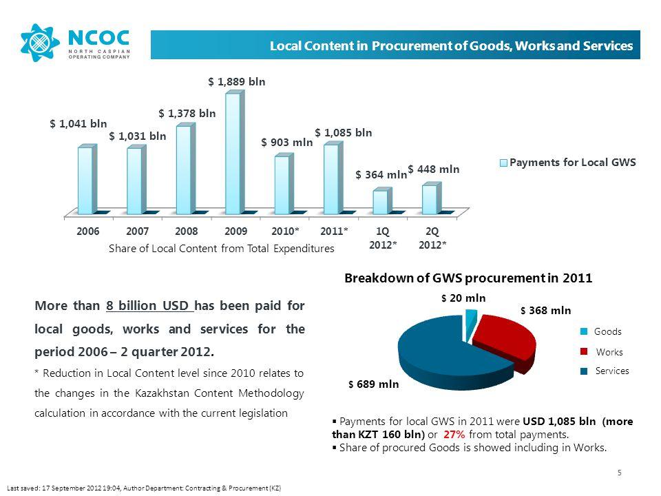 6 Long Term Local Content Development Program Realization of the Program NCOC B.V.