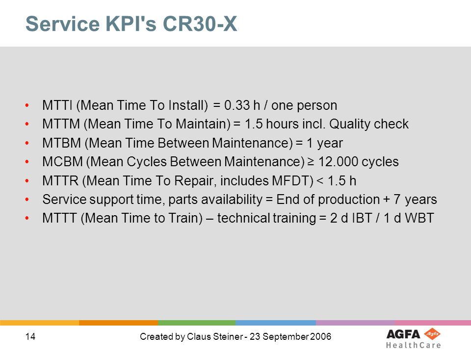 14Created by Claus Steiner - 23 September 2006 Service KPI's CR30-X MTTI (Mean Time To Install)= 0.33 h / one person MTTM (Mean Time To Maintain) = 1.