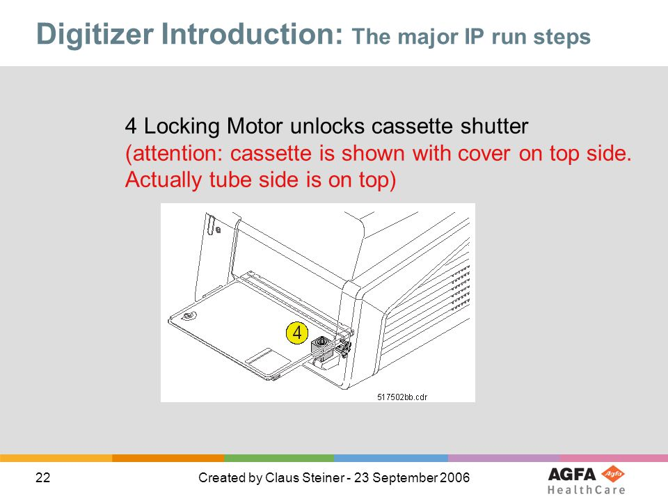 22Created by Claus Steiner - 23 September 2006 4 Locking Motor unlocks cassette shutter (attention: cassette is shown with cover on top side.