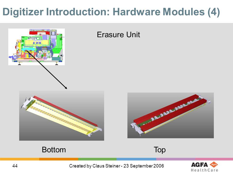 44Created by Claus Steiner - 23 September 2006 Digitizer Introduction: Hardware Modules (4) Erasure Unit BottomTop
