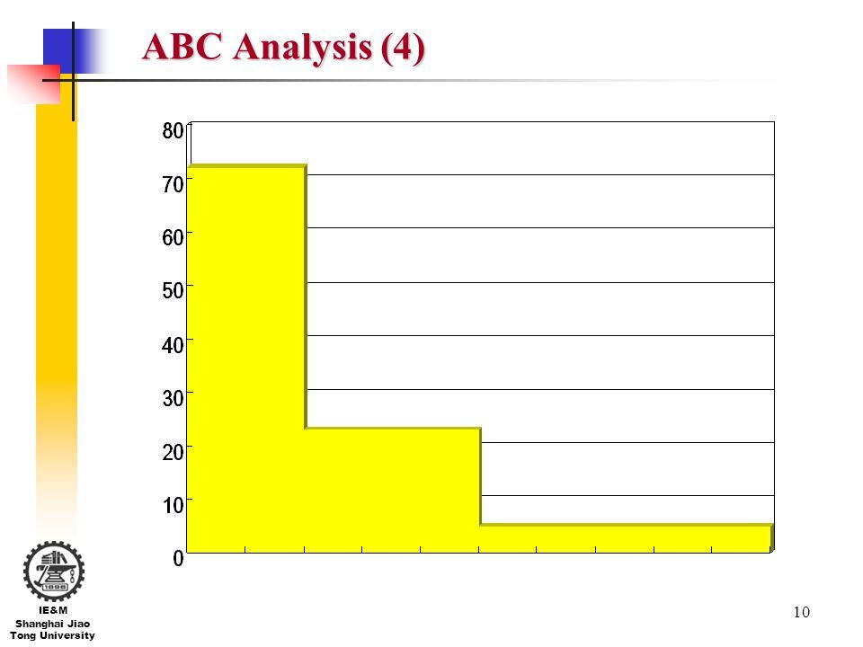 10 IE&M Shanghai Jiao Tong University ABC Analysis (4)