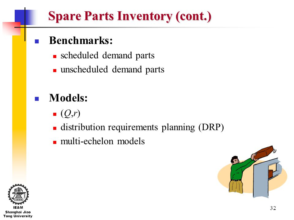 32 IE&M Shanghai Jiao Tong University Spare Parts Inventory (cont.) Benchmarks: scheduled demand parts unscheduled demand parts Models: (Q,r) distribu