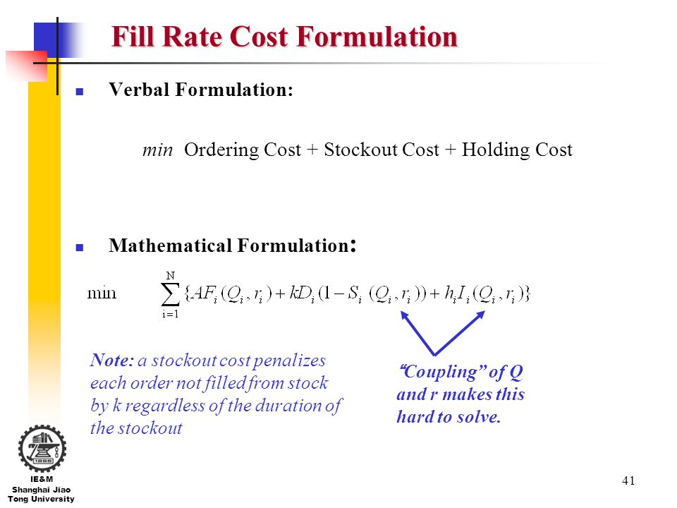 41 IE&M Shanghai Jiao Tong University Fill Rate Cost Formulation Verbal Formulation: min Ordering Cost + Stockout Cost + Holding Cost Mathematical For