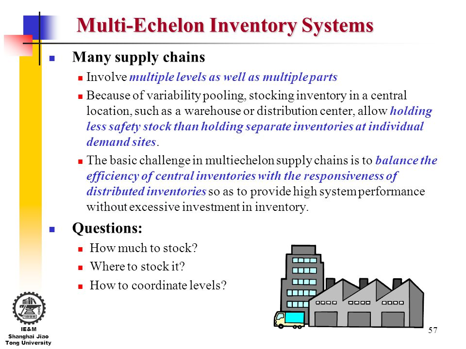 57 IE&M Shanghai Jiao Tong University Multi-Echelon Inventory Systems Many supply chains Involve multiple levels as well as multiple parts Because of