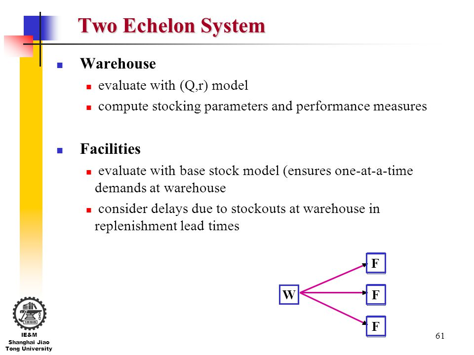 61 IE&M Shanghai Jiao Tong University Two Echelon System Warehouse evaluate with (Q,r) model compute stocking parameters and performance measures Faci