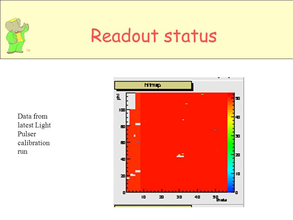 Readout status Data from latest Light Pulser calibration run