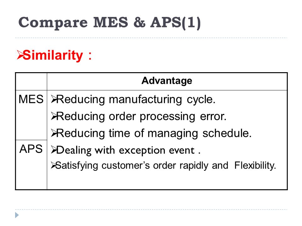 Compare MES & APS(1) Advantage MES Reducing manufacturing cycle. Reducing order processing error. Reducing time of managing schedule. Dealing with exc