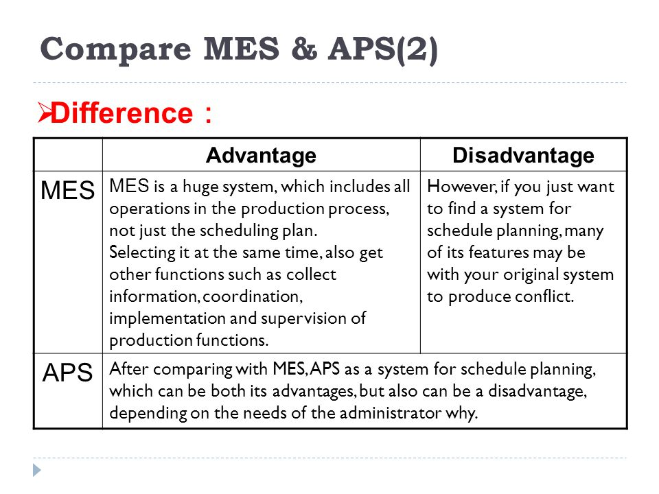 Compare MES & APS(2) AdvantageDisadvantage MES MES is a huge system, which includes all operations in the production process, not just the scheduling