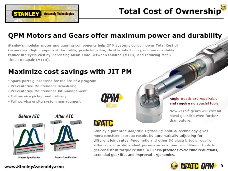 www.StanleyAssembly.com 5 Total Cost of Ownership QPM Motors and Gears offer maximum power and durability Stanleys modular motor and gearing components help QPM systems deliver lower Total Cost of Ownership.