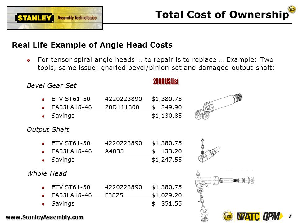 www.StanleyAssembly.com 7 Total Cost of Ownership Real Life Example of Angle Head Costs For tensor spiral angle heads … to repair is to replace … Example: Two tools, same issue; gnarled bevel/pinion set and damaged output shaft: Bevel Gear Set ETV ST61-504220223890$1,380.75 EA33LA18-4620D111800$ 249.90 Savings$1,130.85 Output Shaft ETV ST61-504220223890$1,380.75 EA33LA18-46A4033$ 133.20 Savings$1,247.55 Whole Head ETV ST61-504220223890$1,380.75 EA33LA18-46F3825$1,029.20 Savings$ 351.55 www.StanleyAssembly.com