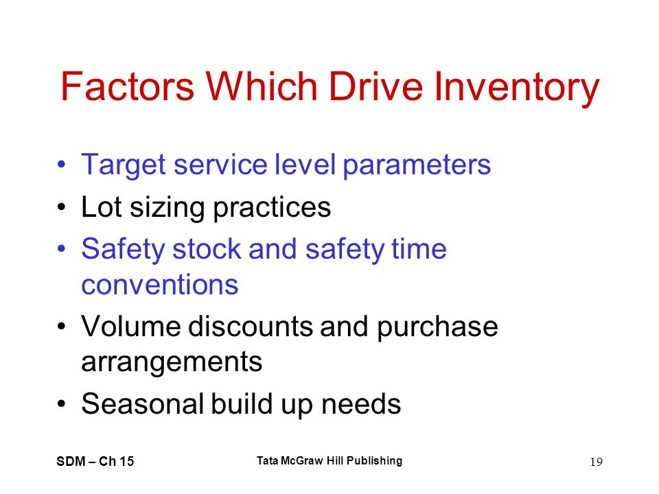SDM – Ch 15 Tata McGraw Hill Publishing 19 Factors Which Drive Inventory Target service level parameters Lot sizing practices Safety stock and safety