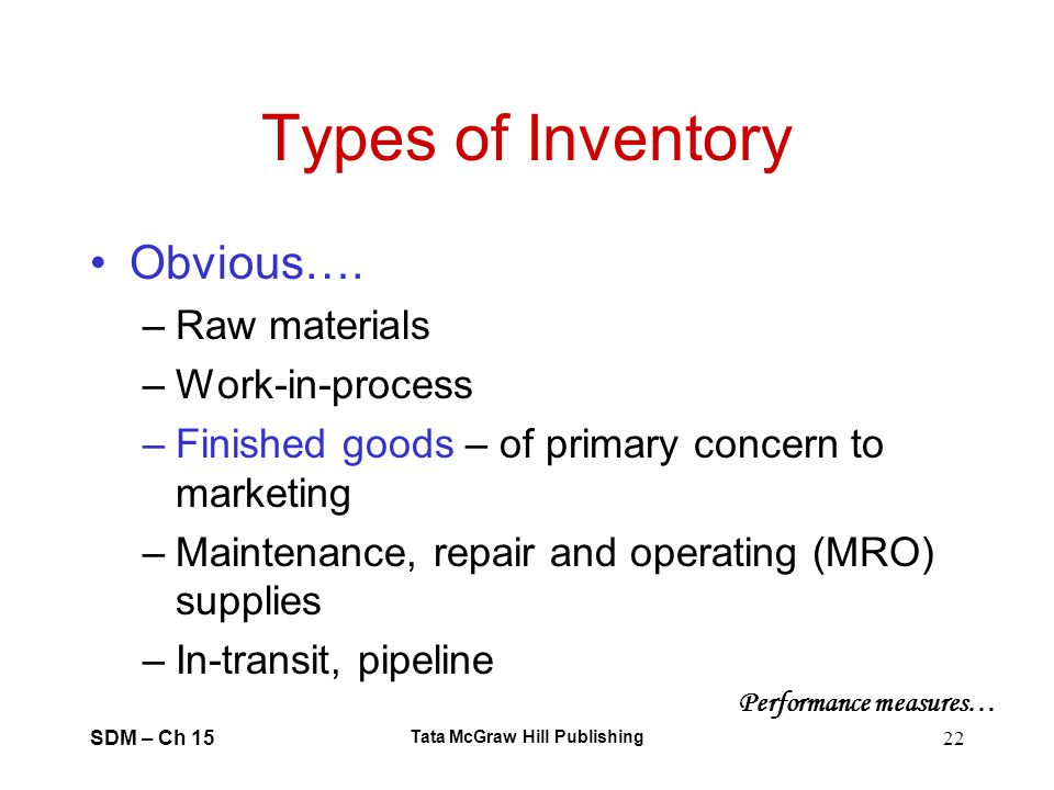 SDM – Ch 15 Tata McGraw Hill Publishing 22 Types of Inventory Obvious…. –Raw materials –Work-in-process –Finished goods – of primary concern to market