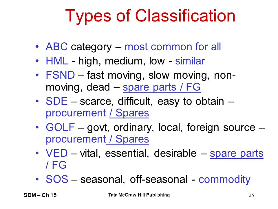 SDM – Ch 15 Tata McGraw Hill Publishing 25 Types of Classification ABC category – most common for all HML - high, medium, low - similar FSND – fast mo