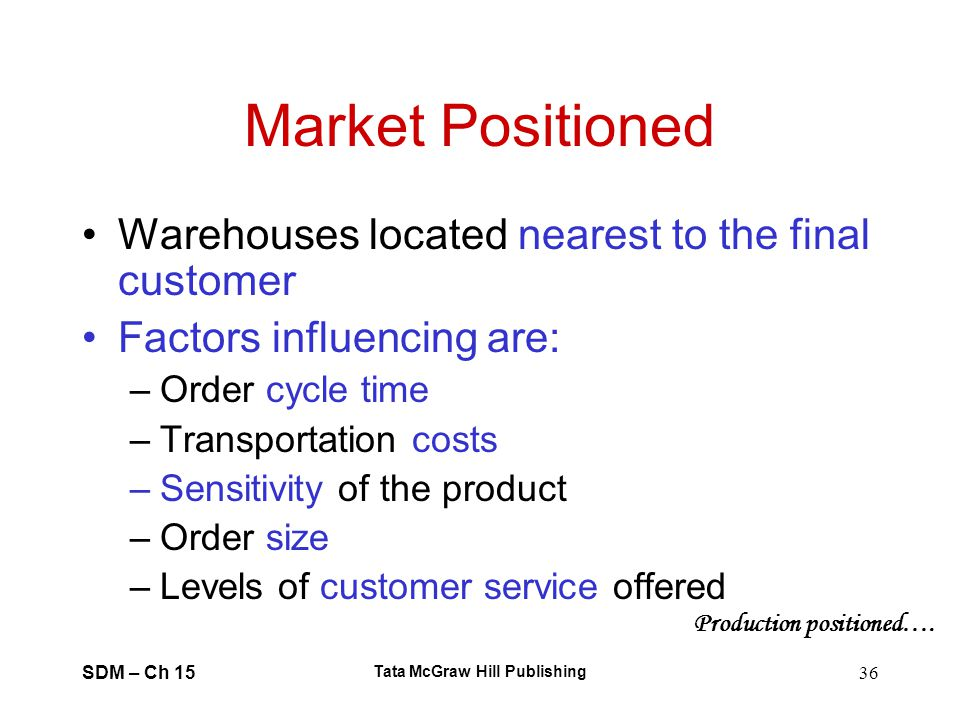 SDM – Ch 15 Tata McGraw Hill Publishing 36 Market Positioned Warehouses located nearest to the final customer Factors influencing are: –Order cycle ti