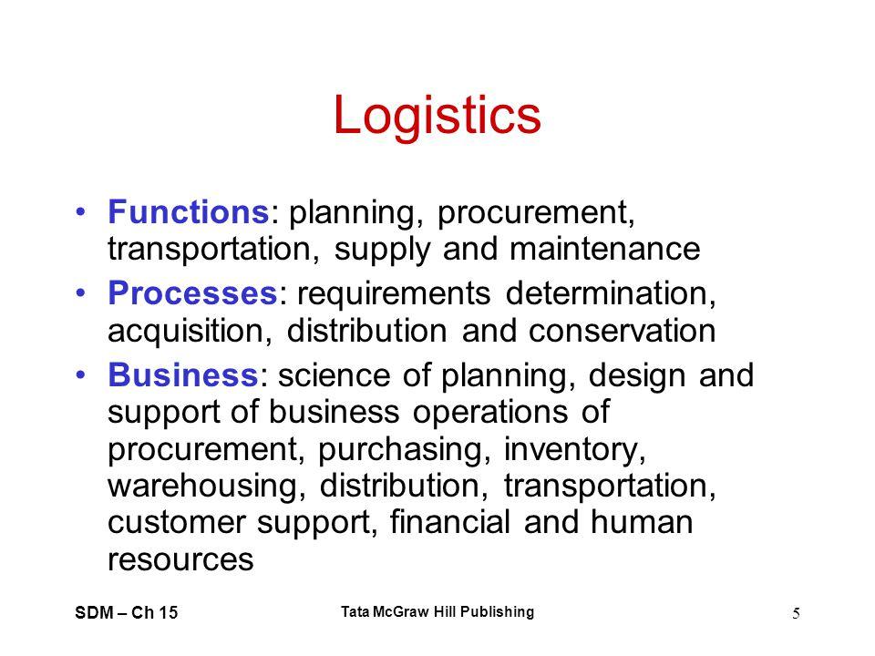 SDM – Ch 15 Tata McGraw Hill Publishing 5 Logistics Functions: planning, procurement, transportation, supply and maintenance Processes: requirements d