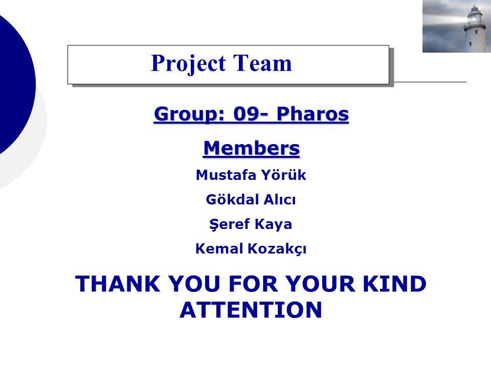 Project Team Group: 09- Pharos Members Mustafa Yörük Gökdal Alıcı Şeref Kaya Kemal Kozakçı THANK YOU FOR YOUR KIND ATTENTION