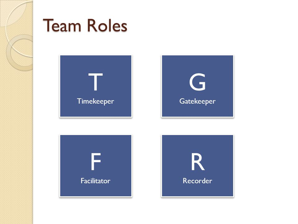 Team Roles G Gatekeeper G Gatekeeper T Timekeeper T Timekeeper F Facilitator F Facilitator R Recorder R Recorder