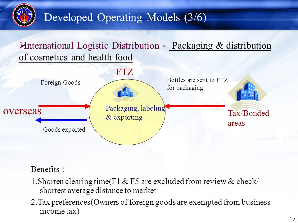 15 International Logistic Distribution Packaging & distribution of cosmetics and health food Benefits 1.Shorten clearing time(F1 & F5 are excluded fro