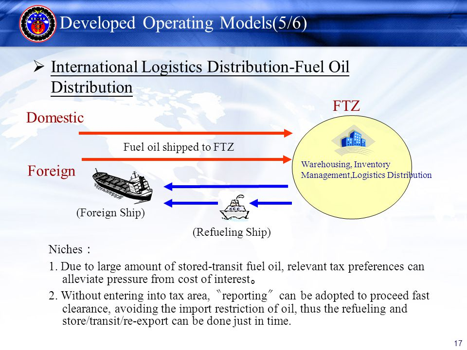 17 International Logistics Distribution-Fuel Oil Distribution FTZ Warehousing, Inventory Management,Logistics Distribution Foreign Domestic (Refueling