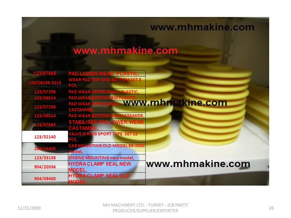 12/31/200926 MH MACHINERY LTD. - TURKEY - JCB PARTS' PRODUCER/SUPPLIER/EXPORTER 123/07665PAD LOWER WEAR PLASTIC, 123/06189-3215 WEAR PAD TOP AND BOTTO