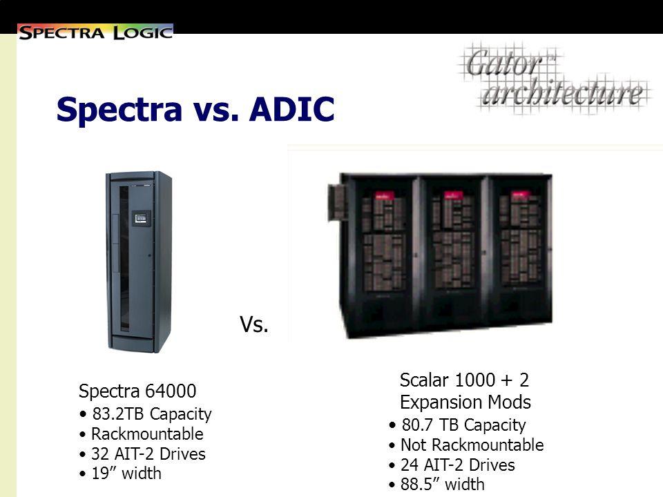 Spectra vs. ADIC Vs. Spectra 64000 83.2TB Capacity Rackmountable 32 AIT-2 Drives 19 width Scalar 1000 + 2 Expansion Mods 80.7 TB Capacity Not Rackmoun