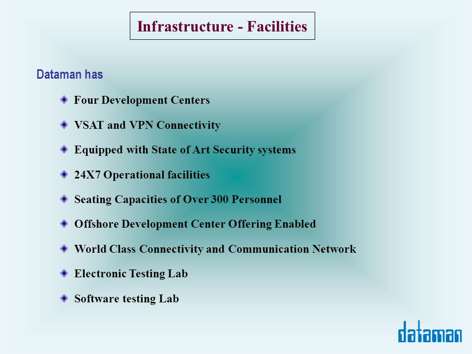 Dataman has Four Development Centers VSAT and VPN Connectivity Equipped with State of Art Security systems 24X7 Operational facilities Seating Capacities of Over 300 Personnel Offshore Development Center Offering Enabled World Class Connectivity and Communication Network Electronic Testing Lab Software testing Lab Infrastructure - Facilities