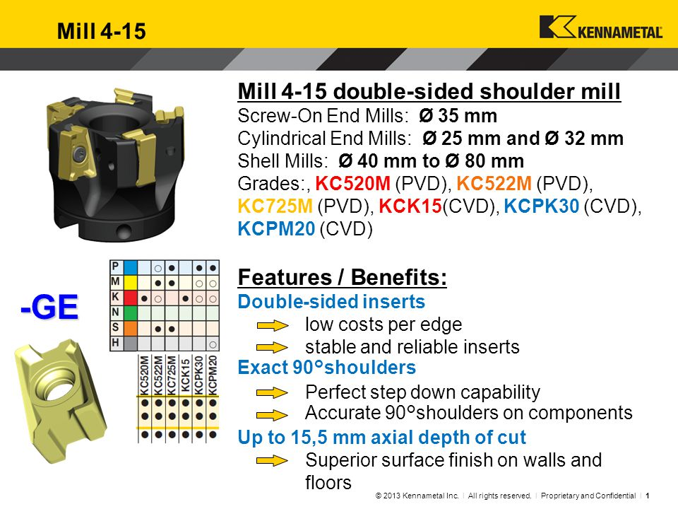 Features / Benefits © 2013 Kennametal Inc.l All rights reserved.